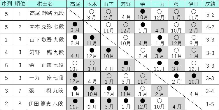 h-league03