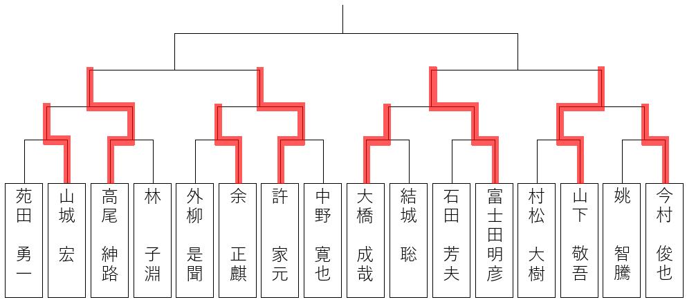 tengen01-0527