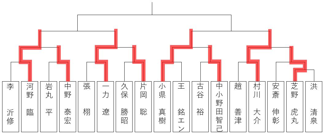 tengen02-0527