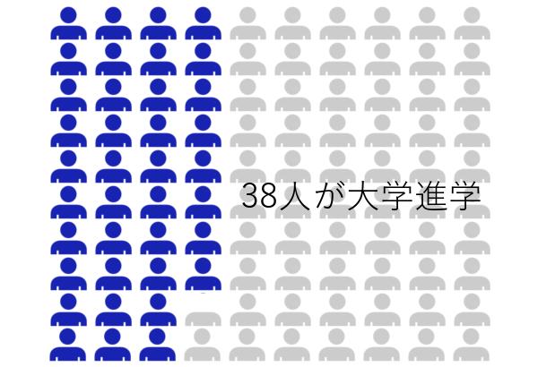 if100p-daigaku