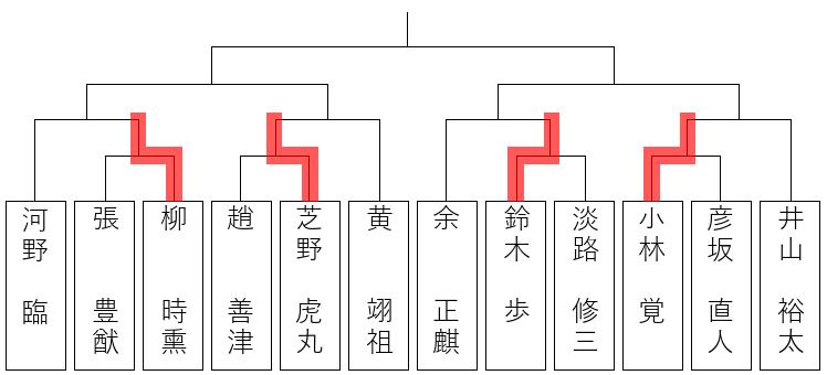 nhk-b2-160802