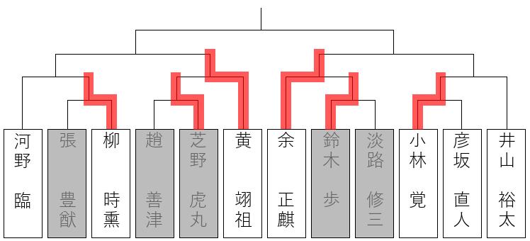 nhk-b2-160919